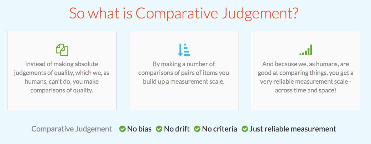 Image result for comparative judgement
