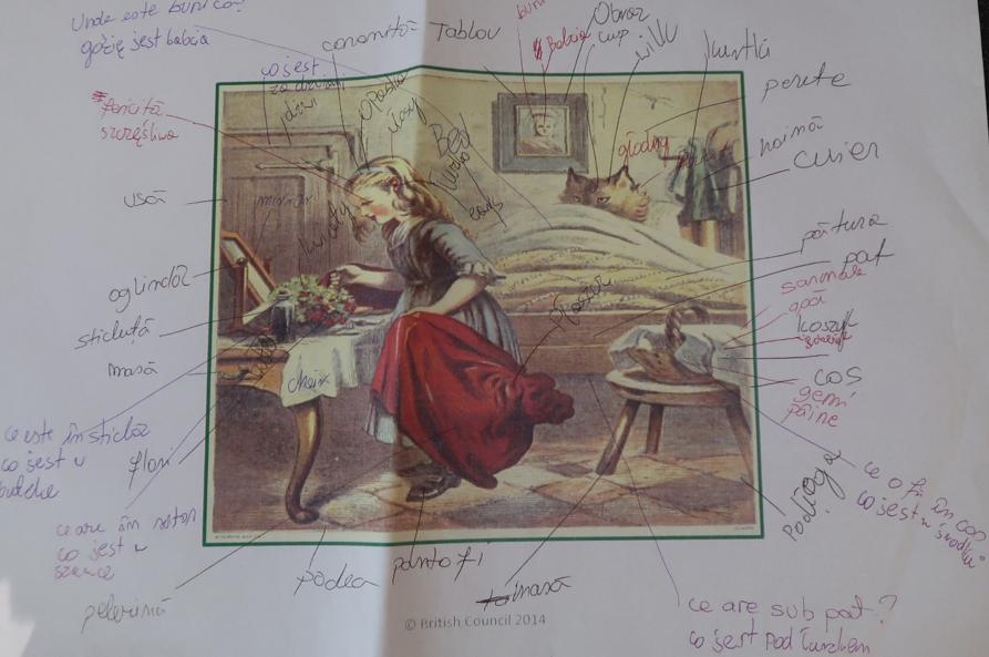 Picture annotations